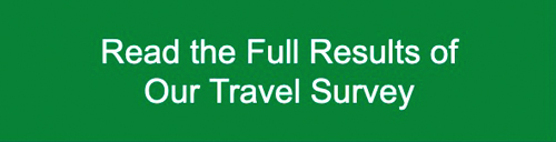 Read the full results of our Travel Survey