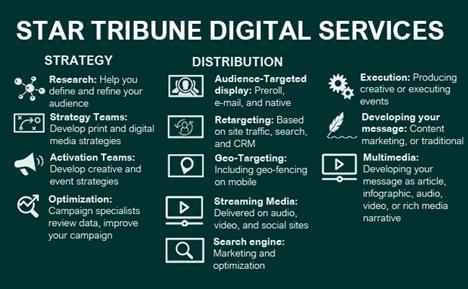 Star Tribune Digital Services